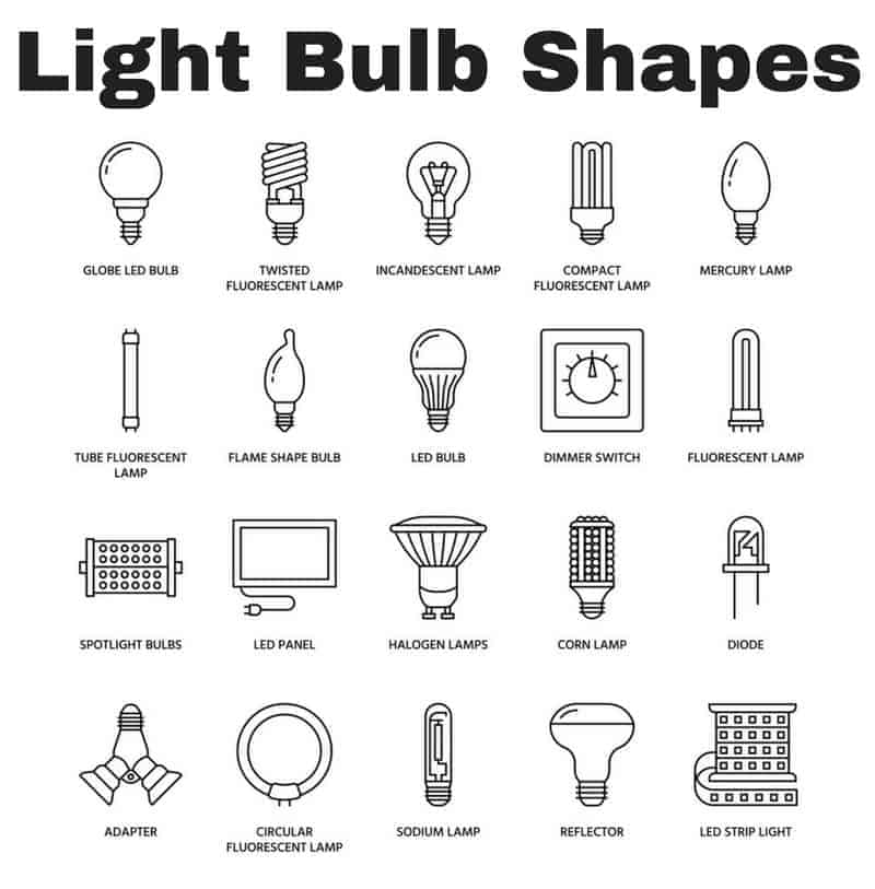 56 Different Types of Light Bulbs (Illustrated Charts  Buying Guide)