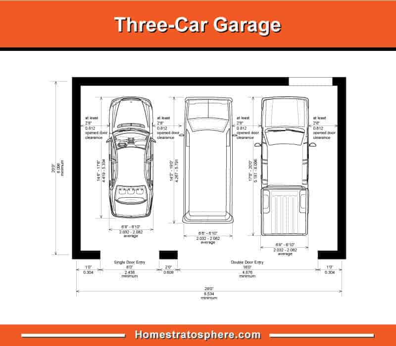 Standard Garage Dimensions for 1, 2, 3 and 4 Car Garages (Diagrams)