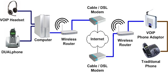 Phone Connections Diagram Wiring Diagram