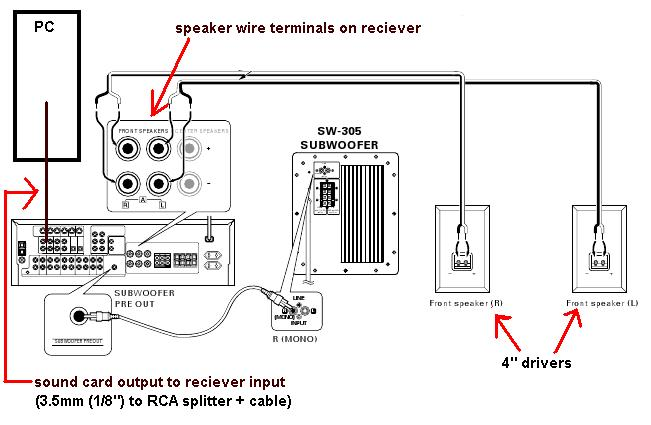 subwoofer and amp wiring diagrams