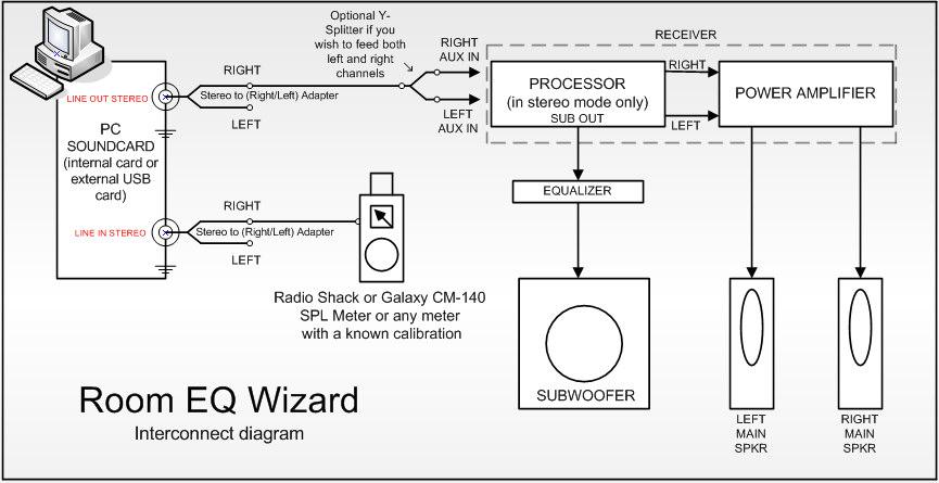 audio cable connection diagram