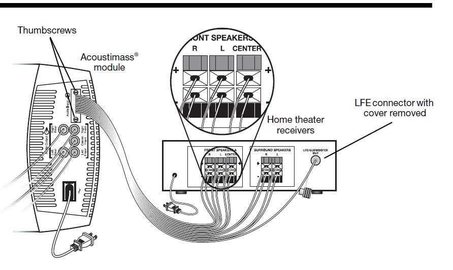 pioneer vsx wiring