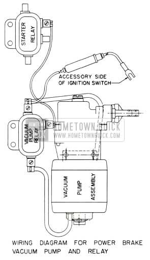 brake vacuum pump wiring diagram