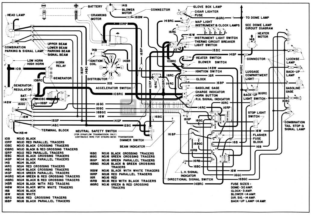 Diagram 1950 Packard Wiring Diagram-Everything You Need to Know