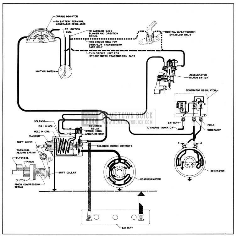 pontiac vacuum pump diagram