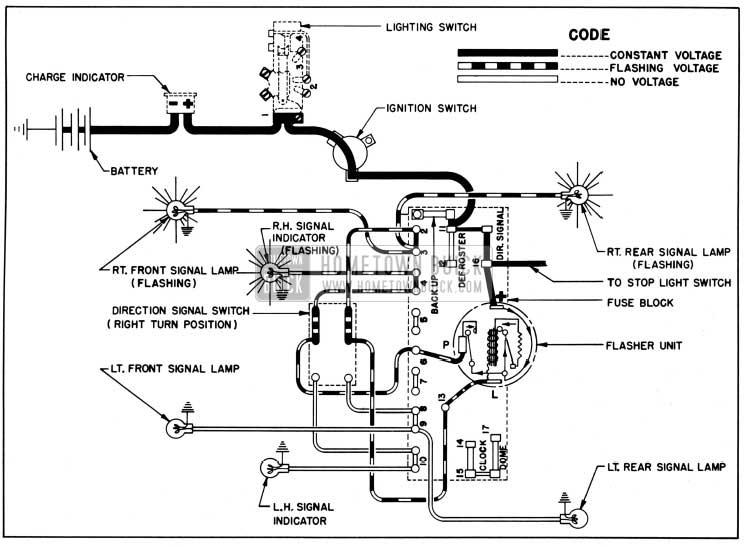Cadillac Turn Signal Wiring Diagram Wiring Diagram