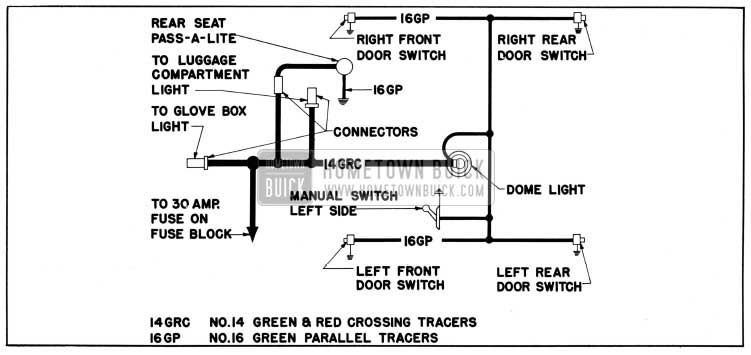 95 Buick Wiring Diagram Index listing of wiring diagrams