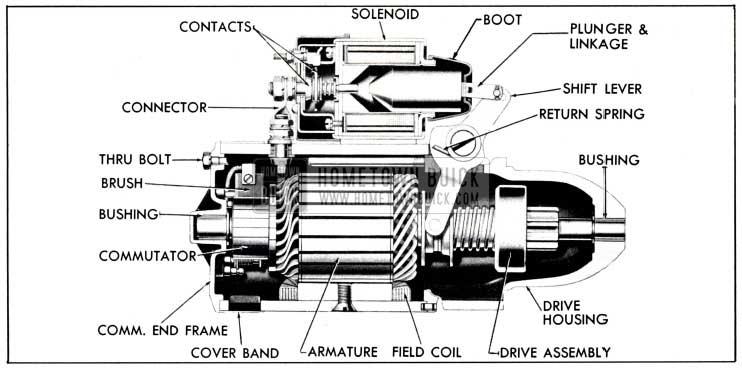 buick frame diagram buick