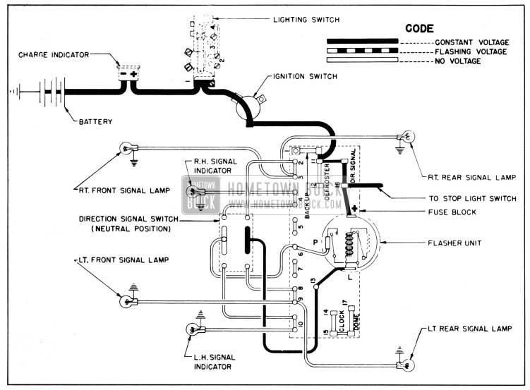 1951 Buick Direction Signal Lamp Circuit Diagram, No Turn Indicated