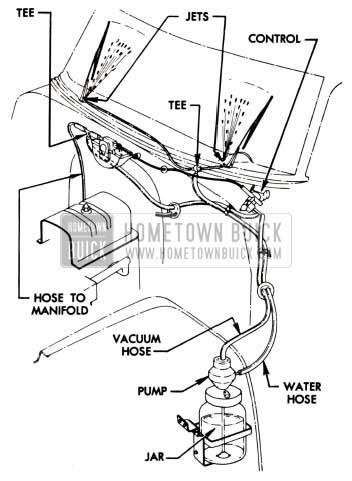 1951 Buick Accessories Maintenance - Hometown Buick