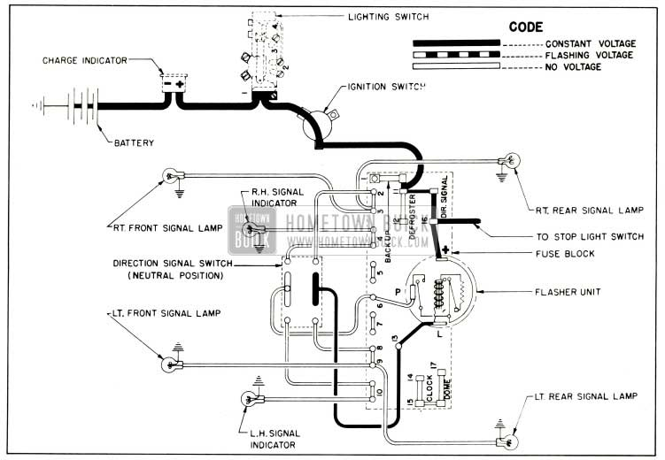 1953 Buick Wiring Download Wiring Diagram