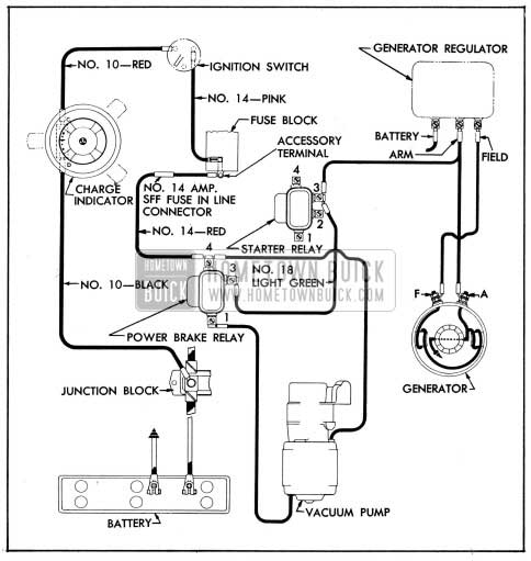 1954 Buick Wiring Diagrams - Hometown Buick
