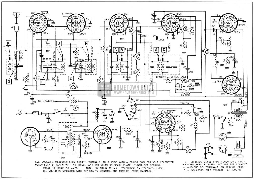 1998 Ford F 150 Fuse Diagram - Best Place to Find Wiring and