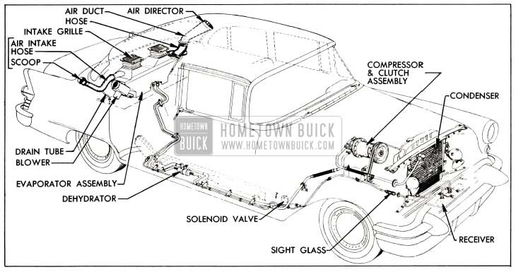 1955 Buick Heater  Air Conditioner - Hometown Buick