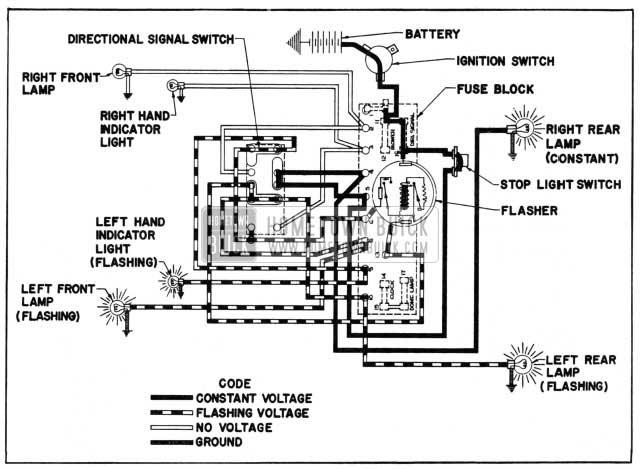1955 Buick Direction Signal Lamp Circuit Diagram-Left Turn Indicated