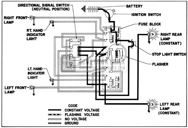 1955 buick wiring diagram 1955 circuit diagrams