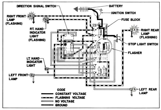 1955 pontiac turn signal wiring diagram
