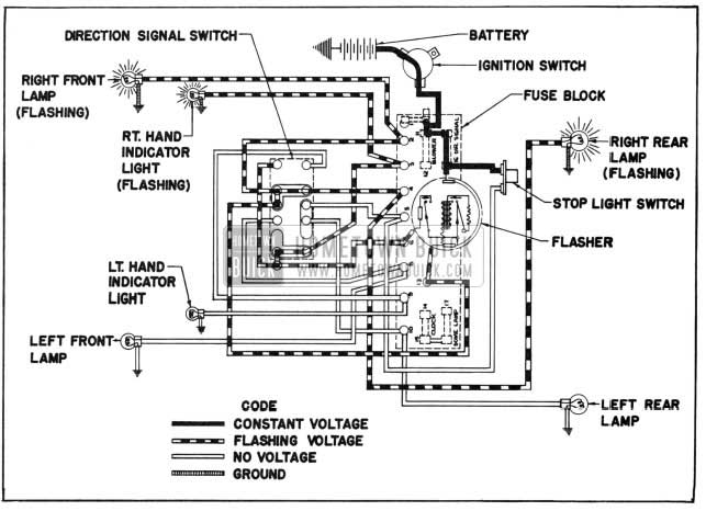 1955 buick chassis wiring diagram synchromesh transmission