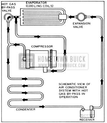 1955 buick century wiring diagram
