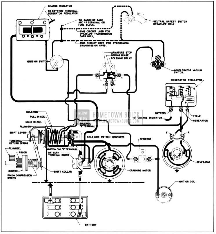 circuits for the operation of the engine