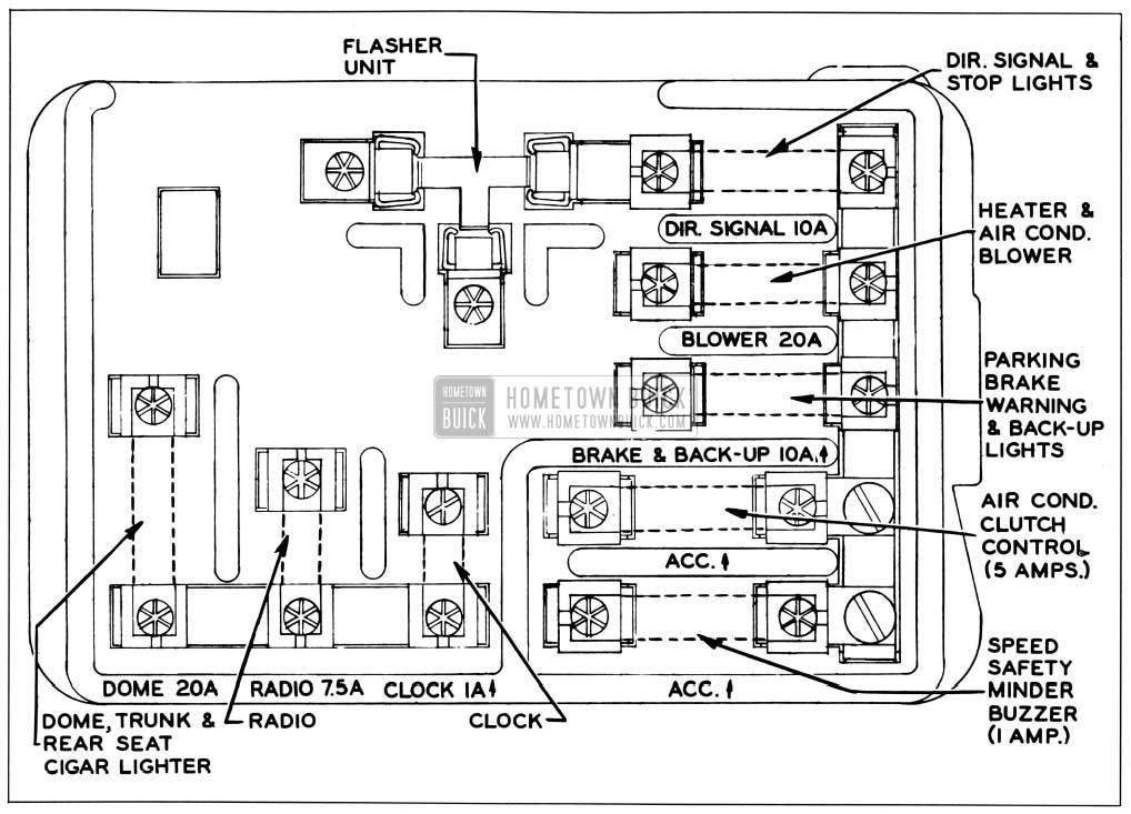 1500 fuse box diagram moreover 1995 chevy silverado fuse box diagram