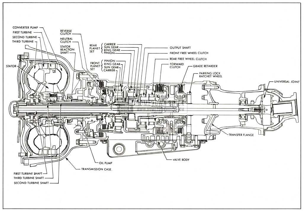 buick terraza wiring schematic
