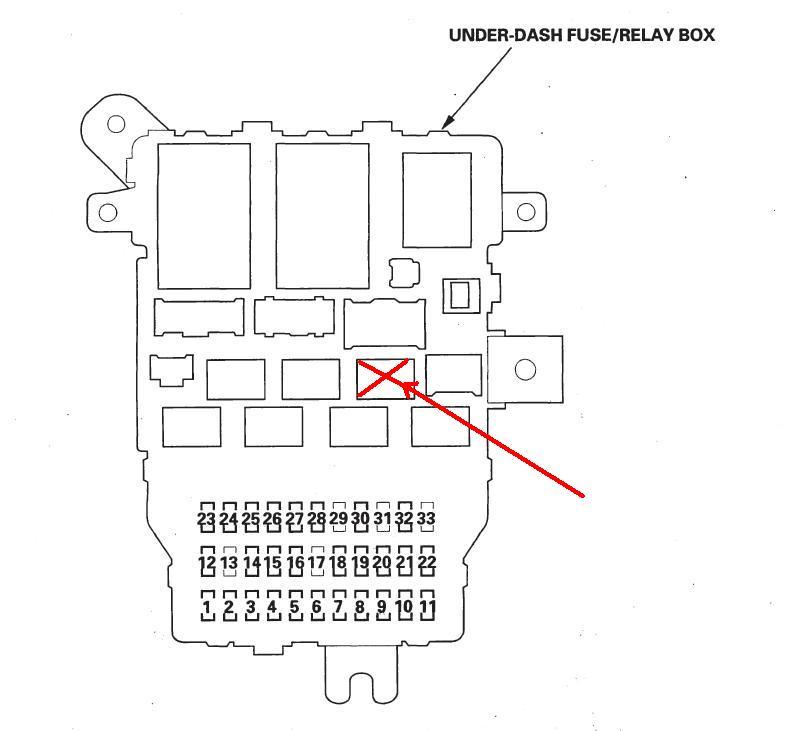 fix fuse box