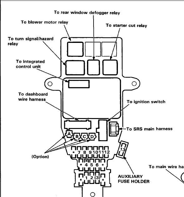 1993 honda accord interior fuse box diagram