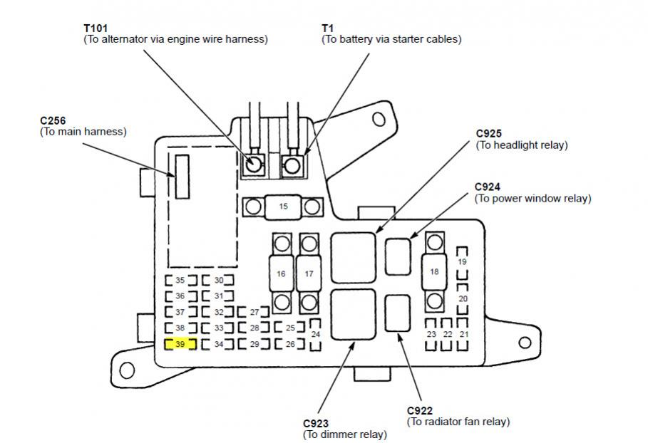 94 dodge 2500 fuse diagram wiring diagram photos for help your