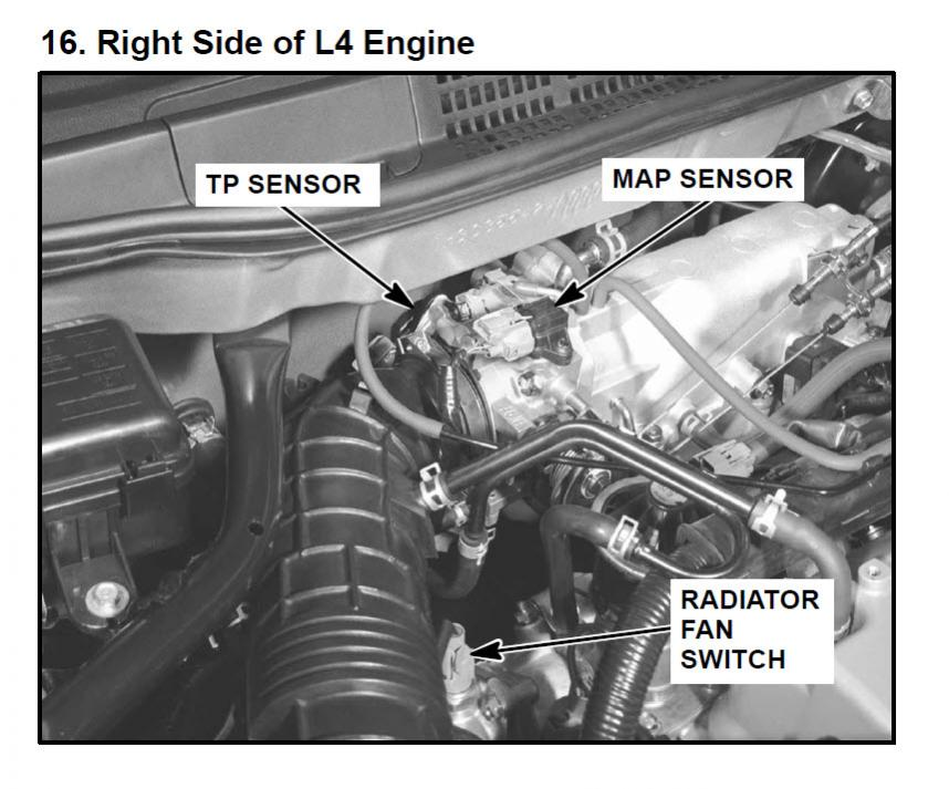 1998 Honda Accord Cooling System Diagram Wiring Schematic Diagram