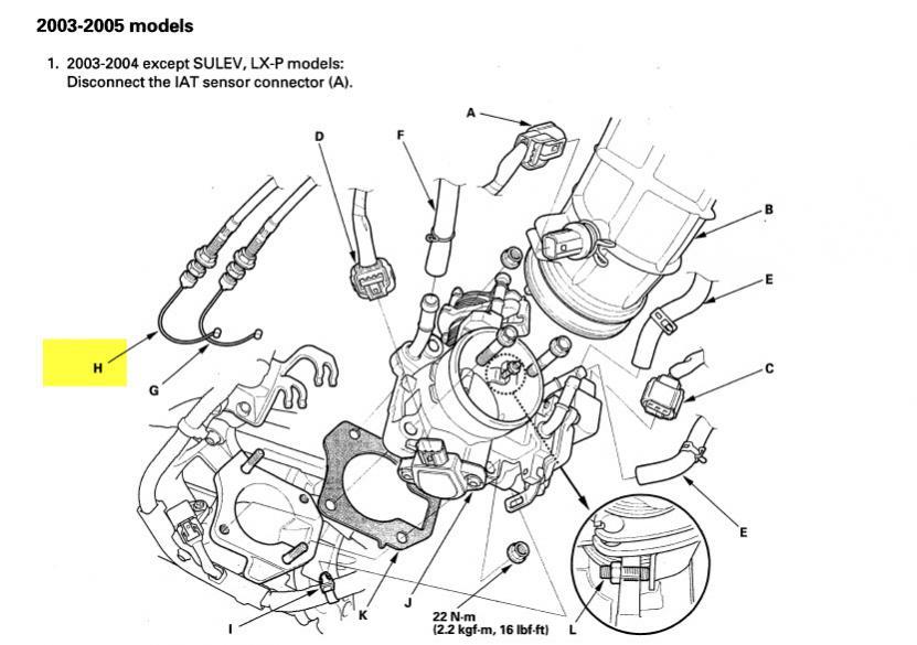 2002 honda accord brake light wiring diagram