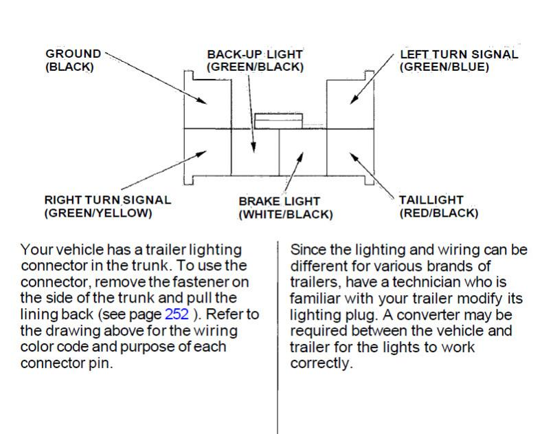 Accord Wiring Colors Black White Green Wiring Diagram