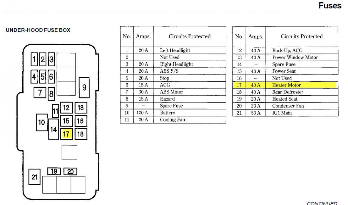 2000 Accord Fuse Box Wiring Diagram Schematics Toyota Land Cruiser 96 Data Schema Ford Mustang