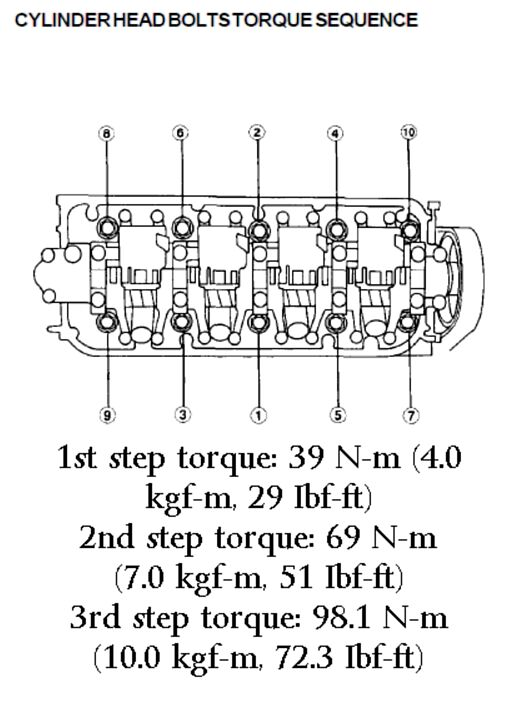 99 accord engine internal diagram