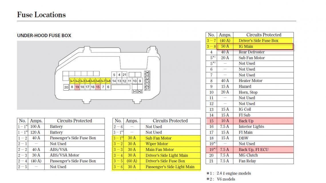 2010 honda accord v6 fuse box