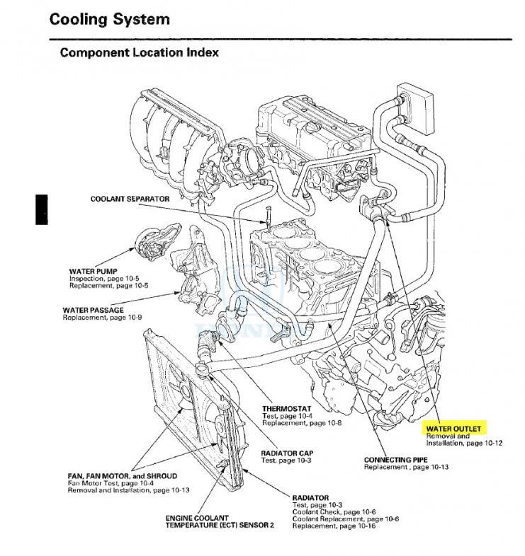 1995 honda accord cooling diagram