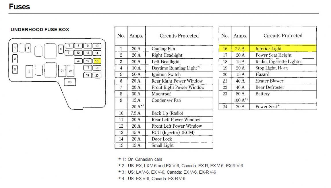 2008 honda accord wiring schematic