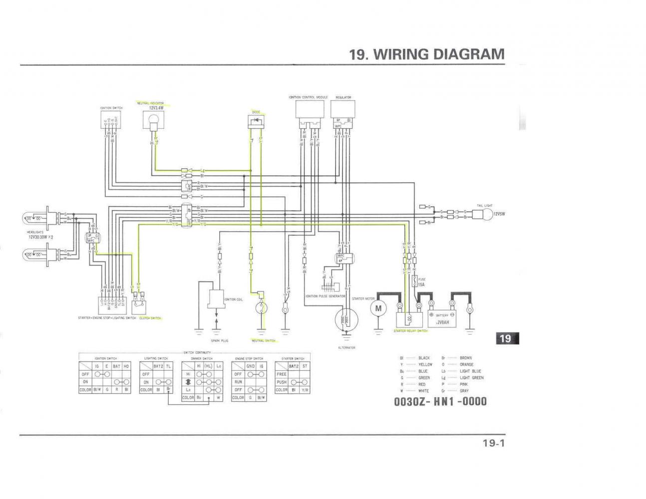 wiring diagram for 2005 honda recon