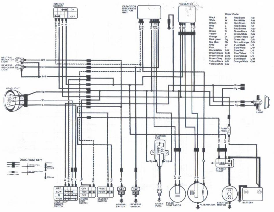 Honda 350 Rancher Wiring Diagram Index listing of wiring diagrams