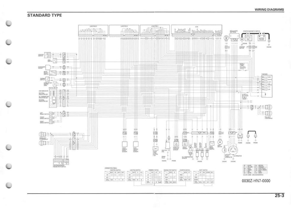 2006 honda rancher 400 wiring diagram
