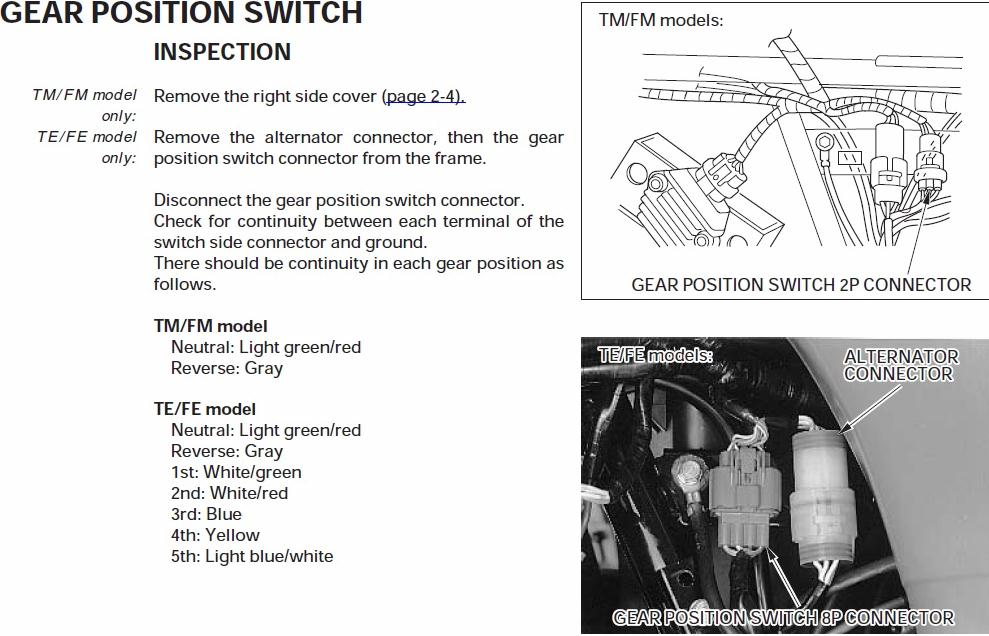 Wiring Diagram 2002 Honda Trx350fm Wiring Schematic Diagram