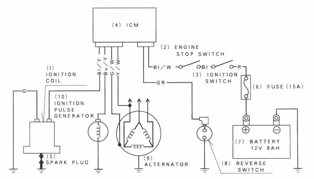 400ex Wiring Diagram Diagram Wiring Diagram Schematic