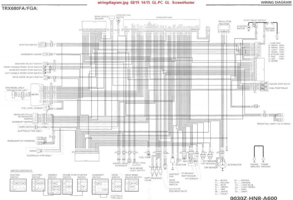 Honda Rubicon Wiring Diagram Wiring Diagram