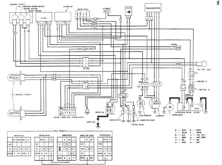 1998 trx300 wiring diagram
