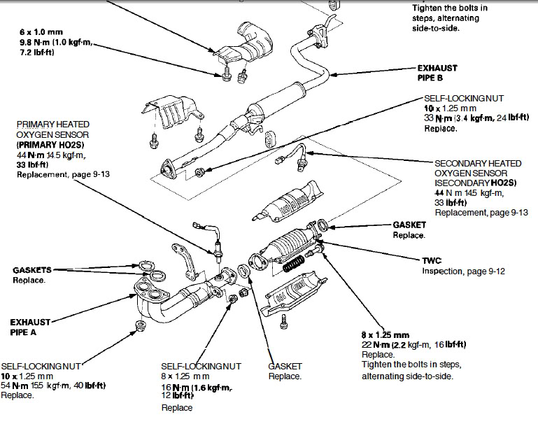 Honda Sensors Diagram - Wiring Diagram Progresif