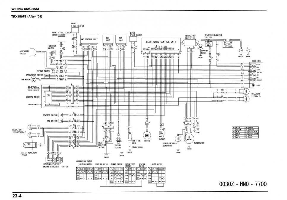 honda foreman 450 wiring diagram | home wiring diagrams attack  wiring diagram library