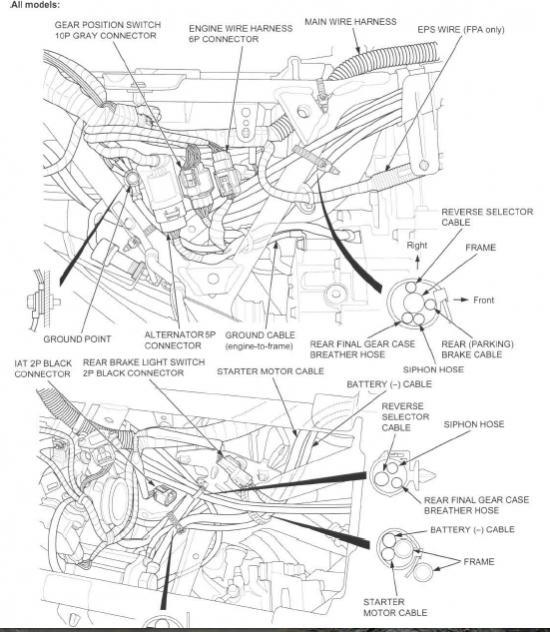 Honda Rancher 420 Engine Diagram Wiring Diagram