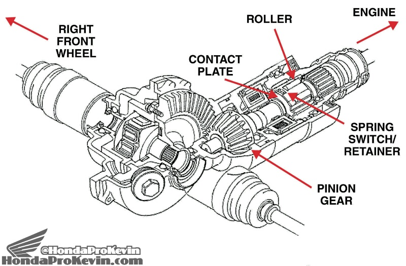 2002 honda atv Motor diagram