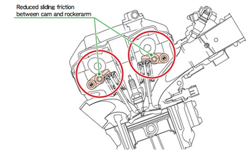 NEW 2018 Honda CB300R Review / Specs Naked CBR Cafe Racer / Sport Bike