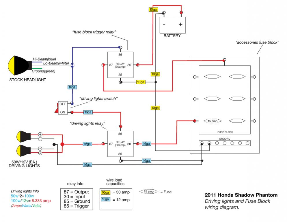 Phantom Driving Lights and Accessories Fuse box test Diagram - Honda